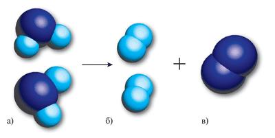 Схема розкладу молекули води