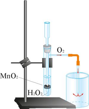 Добування кисню з гідроген пероксиду
