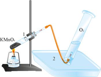 добування кисню у лабораторії