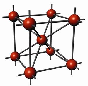 Кристалічна ґратка заліза