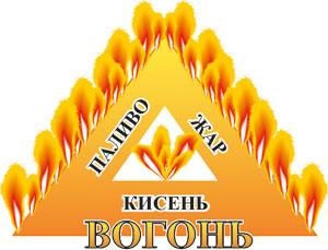 Вогняний трикутник: паливо, жар, кисень