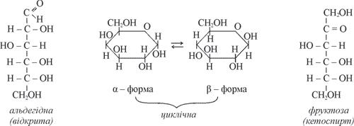 glucose-molecule1