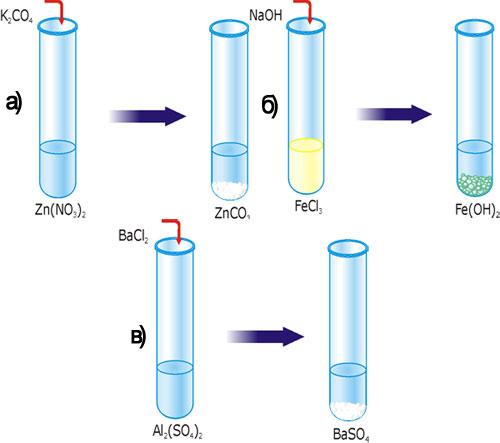 Реакція йонного обміну з утворенням осаду