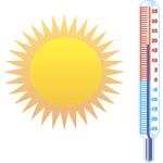 Поява світла, зміна температури