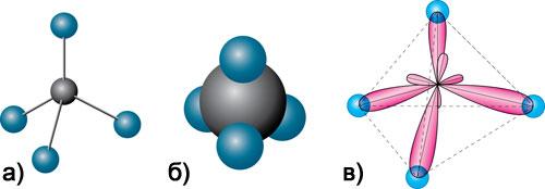 модель молекули метану