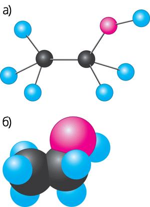 Моделі молекул