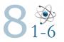 1.5. Будова атома