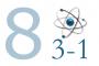 Контроль навчальних досягнень за темою  «Хімічний зв'язок і будова речовин»