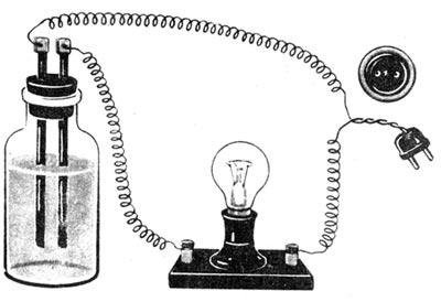 Прилад для дослідження електропровідності розчинів