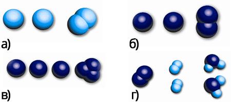 Схема молекул