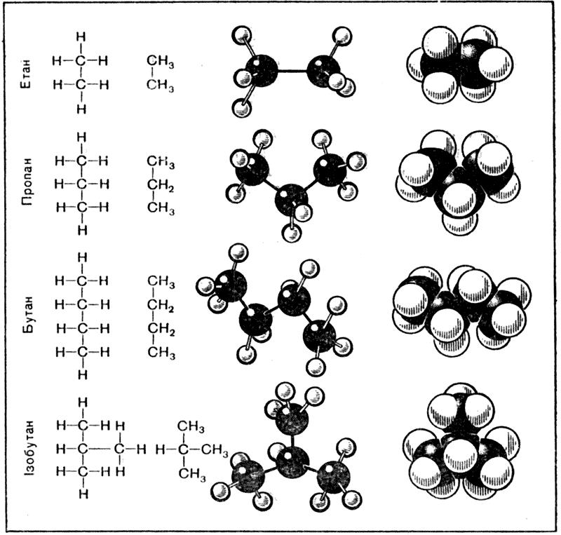 Структурні формули й моделі деяких насичених вуглеводнів.